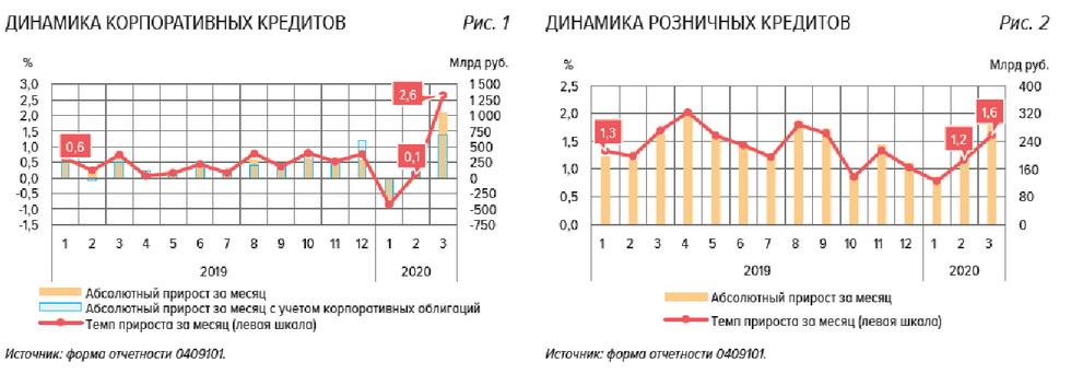 Ключевая ставка банка россии. досье -  биографии и справки - тасс