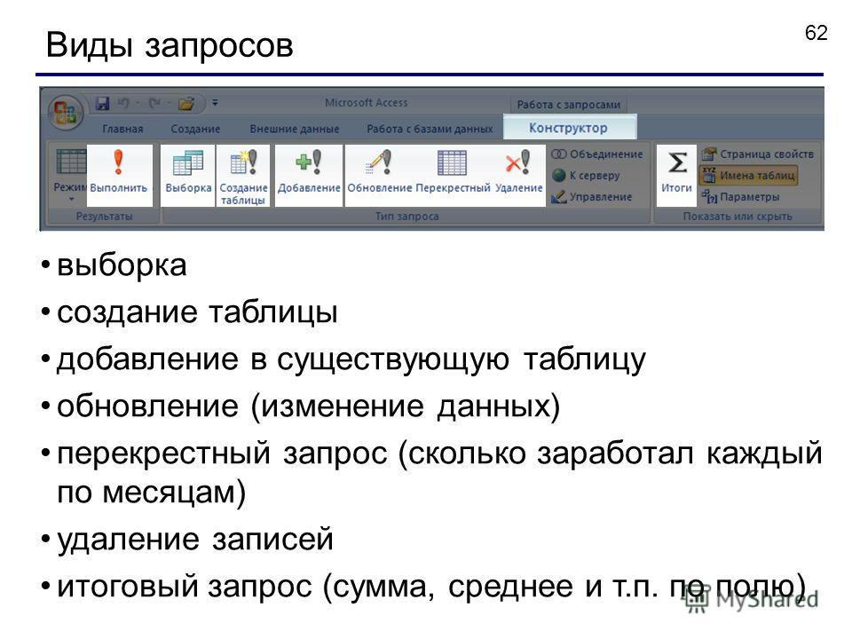 Вычисляемые поляв запросе бд access 2003