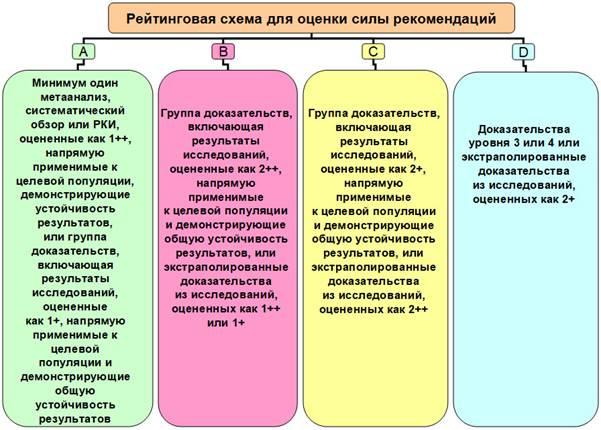 Анализ на хламидии: как сдавать мужчинам и женщинам, расшифровка результатов анализа на хламидиоз