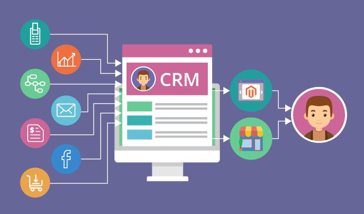 Обзор: что такое crm и зачем она нужна для вашего бизнеса?