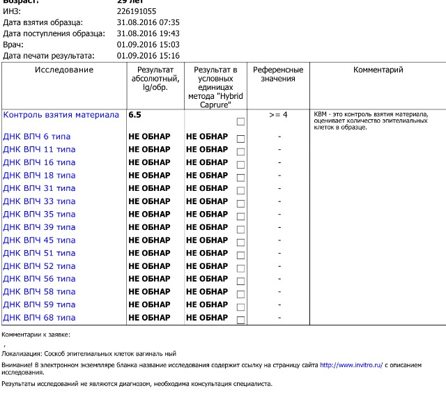 Метод пцр для выявления впч: в каких случаях и как выполняется анализ