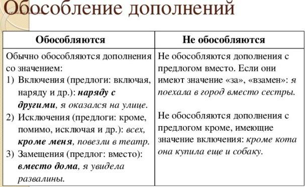 Обособленные члены предложения – пунктуация с примерами