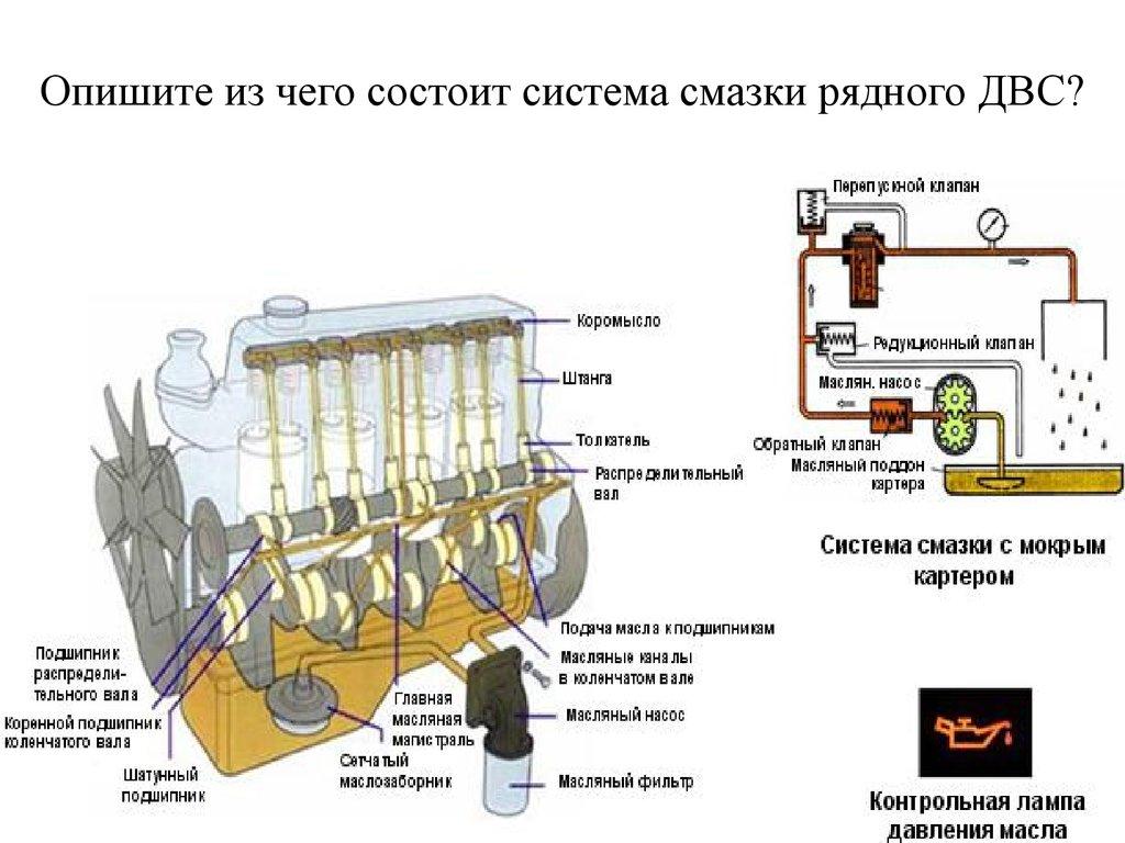 Mpi-двигатель — что это такое?