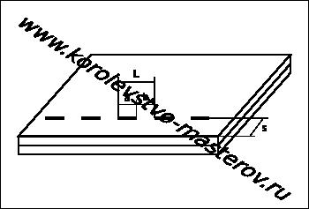 Швы при шитье иголкой вручную и на машинке: какие бывают виды стежков