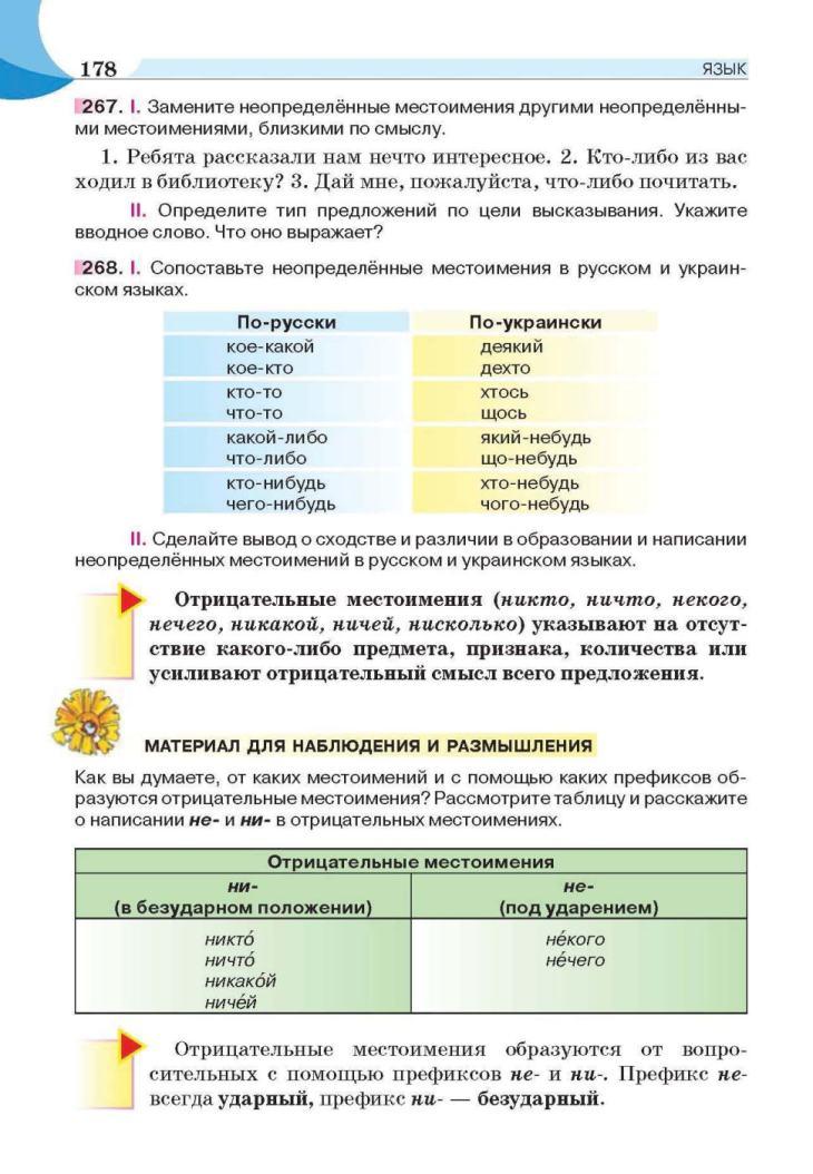 Отрицательные местоимения в русском языке - помощник для школьников спринт-олимпик.ру