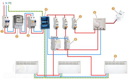 Как работает контактор - всё о электрике в доме