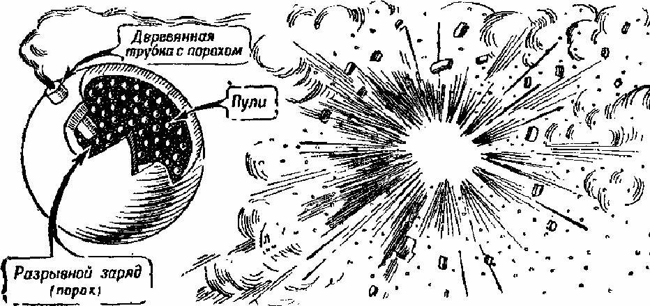 Шрапнель — википедия. что такое шрапнель