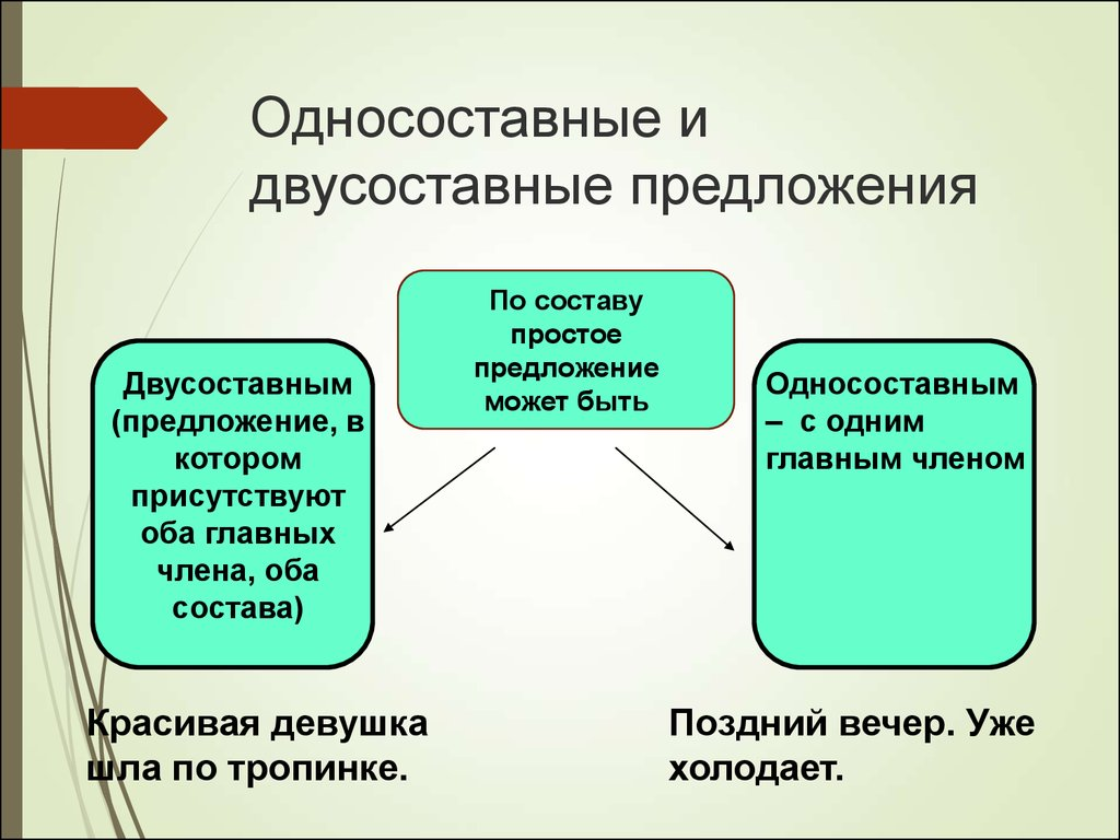Определенно-личные предложения. односоставное определенно-личное предложение - примеры