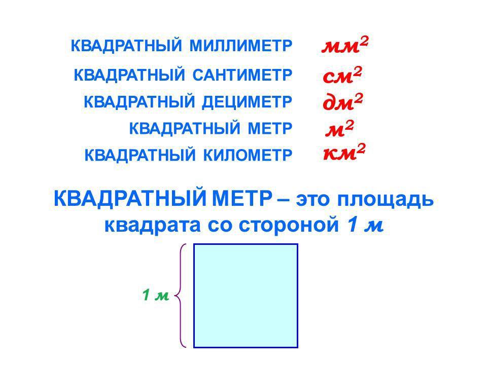 М² - квадратный метр. конвертер величин.