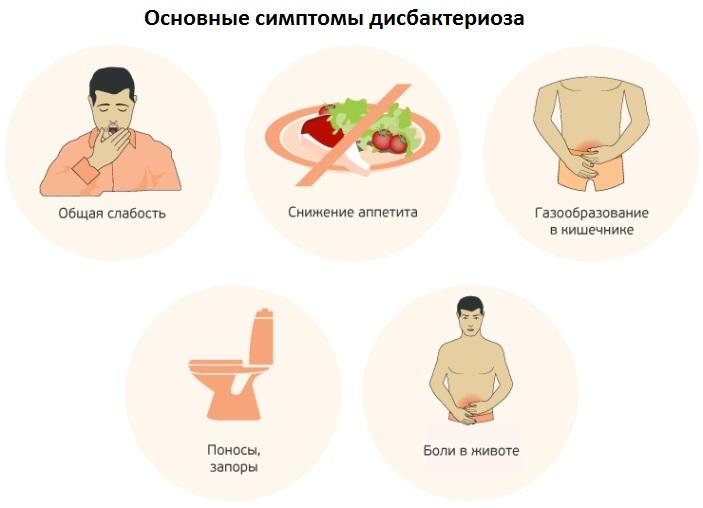 Дисбактериоз кишечника у малышей: признаки, симптомы, лечение дисбактериоза у ребенка