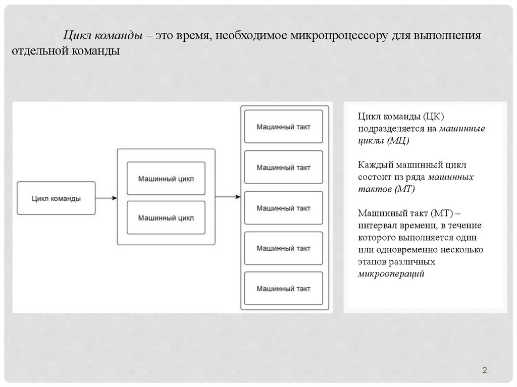 История министерства путей сообщения