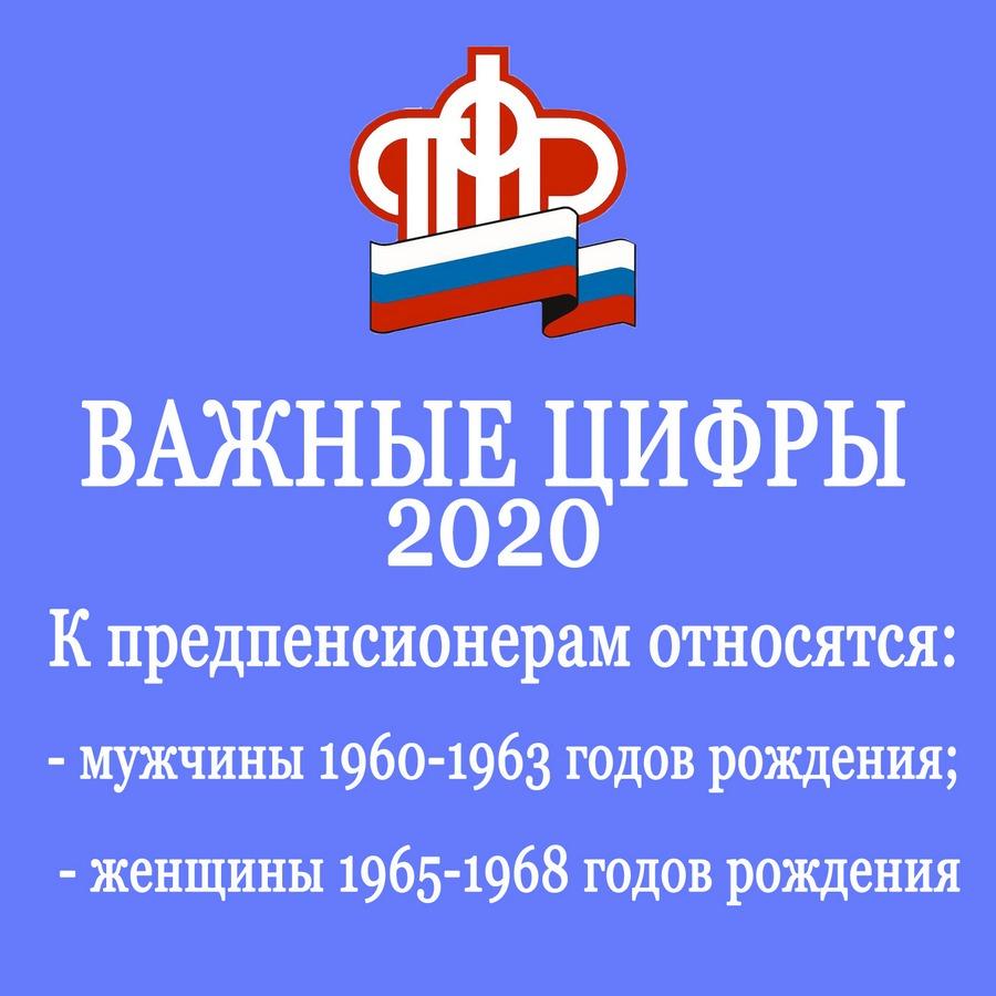 Меры социальной поддержки и гарантии предпенсионерам в 2020 году
