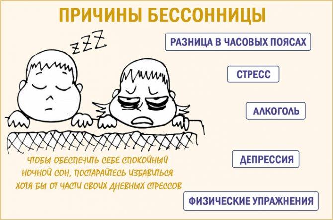Фатальная семейная бессонница: причины, симптомы, лечение заболевания