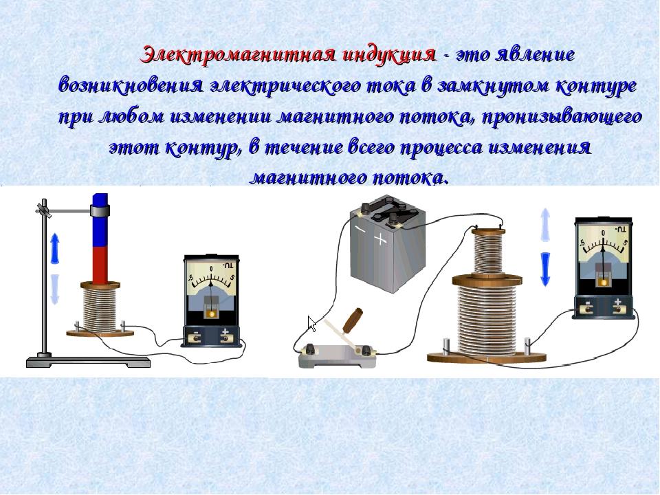 Индуктор: принцип работы, схема, ток и напряжение в нем
