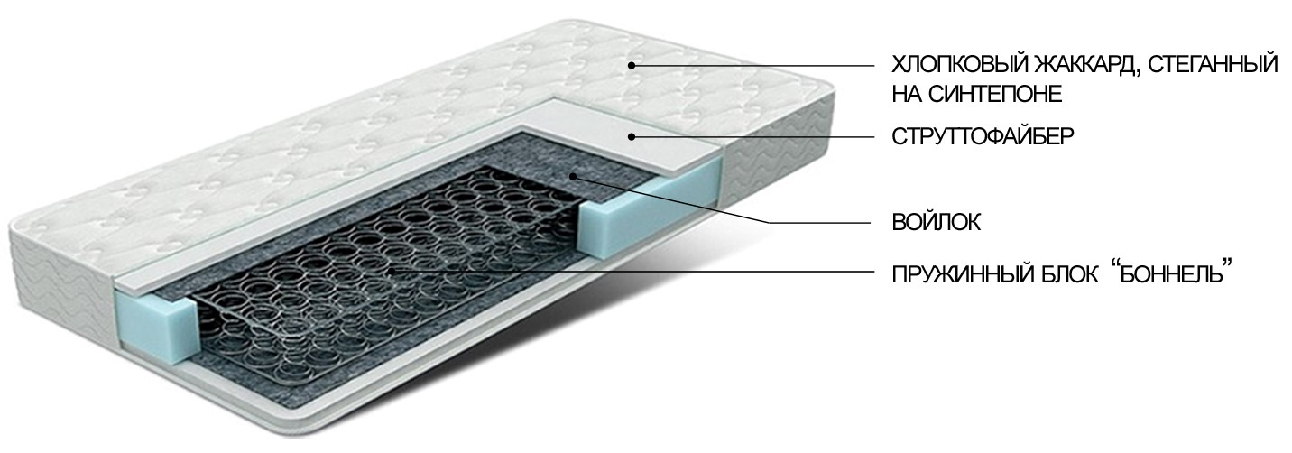 Пружинный блок боннель: плюсы и минусы, сравнение с независимыми пружинами, что лучше в матрасах и диванах