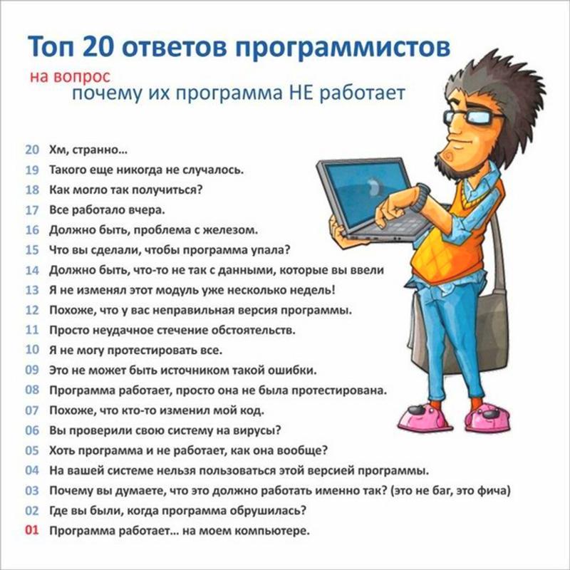 Профессия айтишник: кто такой и чем занимается