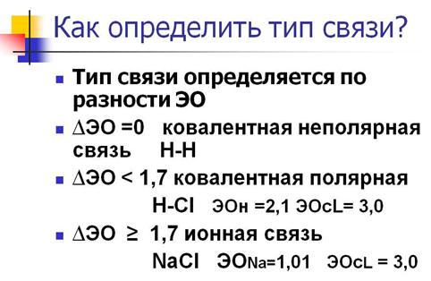 Ковалентная связь: полярная и неполярная, свойства и примеры