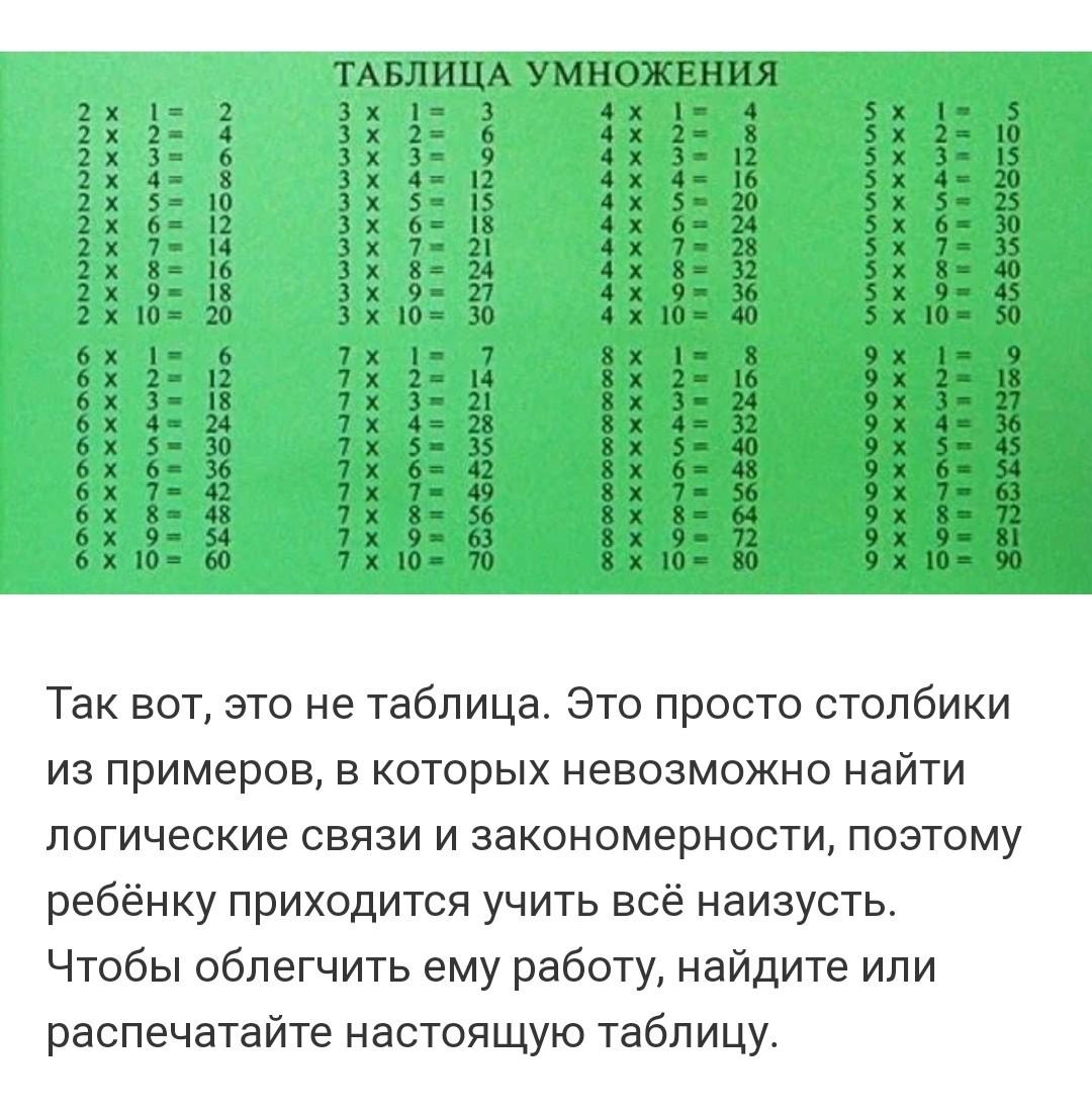 Умножение — википедия. что такое умножение