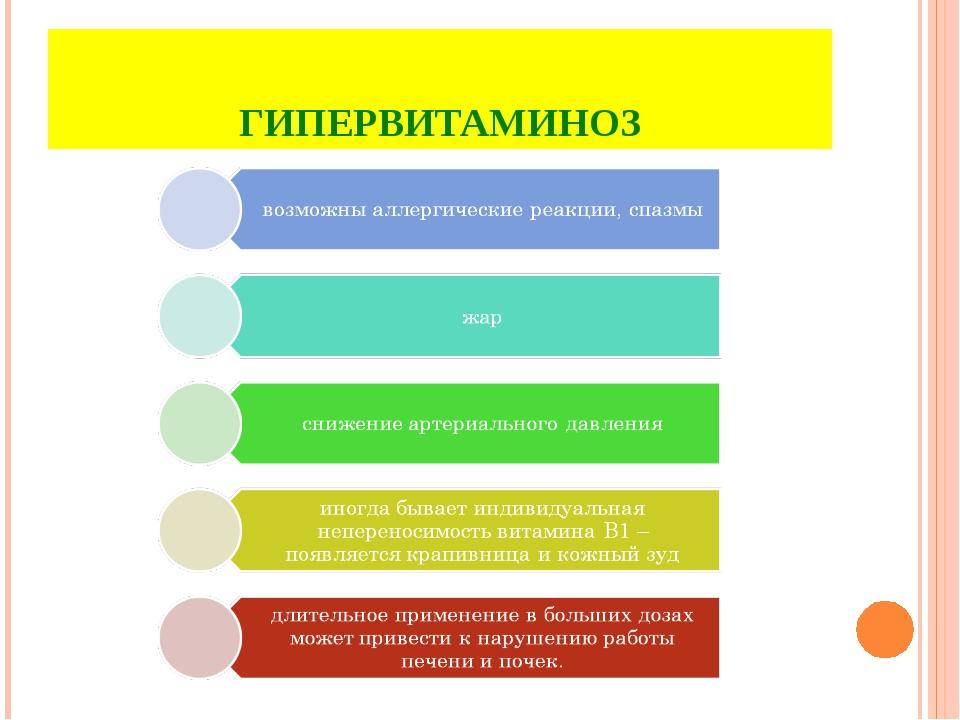 Гипервитаминоз d: причины, симптомы, диагностика, лечение, профилактика