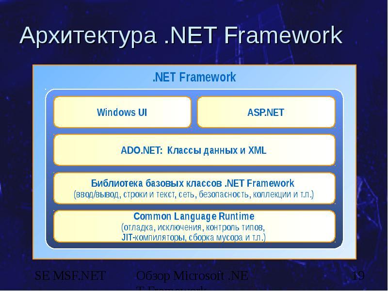 Как установить microsoft .net framework 4.0 на windows 7? и что это такое? | info-comp.ru - it-блог для начинающих