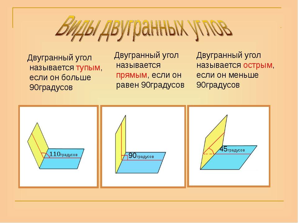 Двугранный угол — википедия