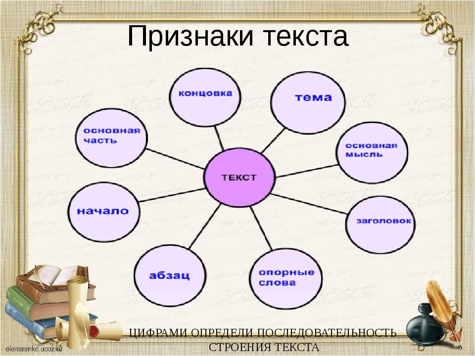 Жанры текста. как определить жанр текста? примеры жанров текста в русском языке