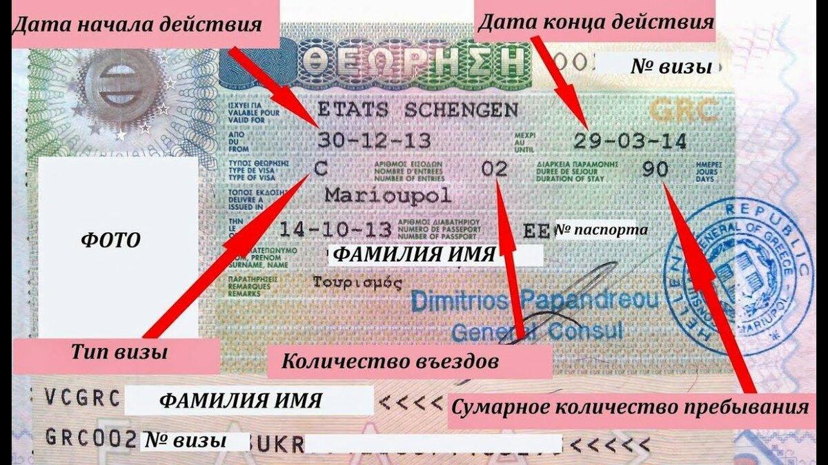 Как получить шенгенскую визу в 2020 году: сроки, цены, образец анкеты | авианити