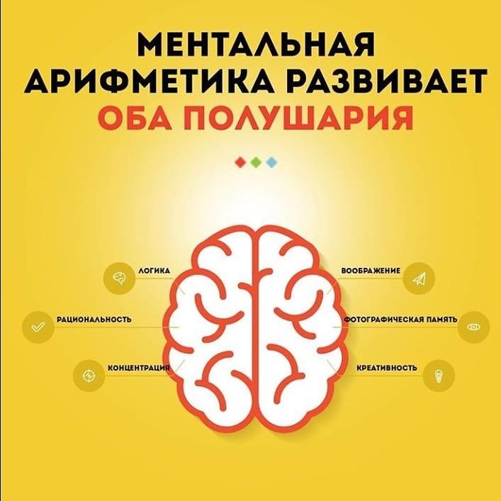 Ментальная арифметика – что это и как поможет вашему ребенку