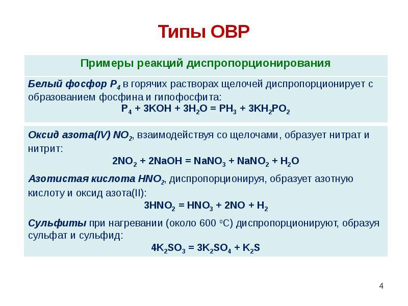 Окислительно-восстановительные реакции - учительpro