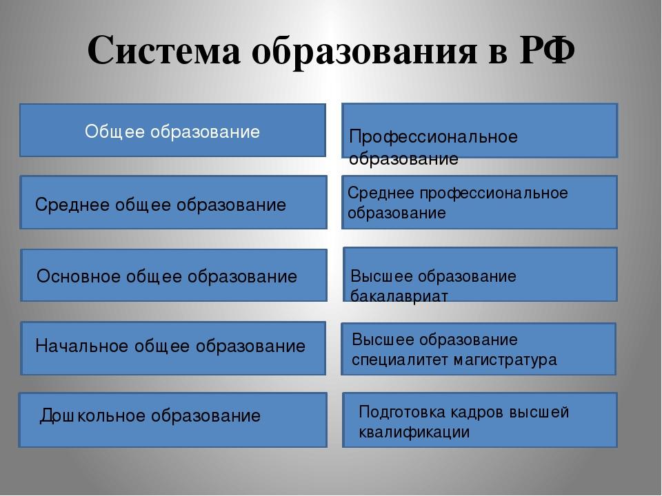 Общее образование в россии — википедия. что такое общее образование в россии