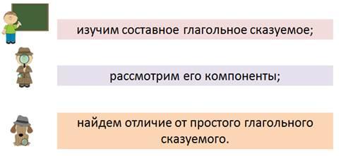 Сказуемое — википедия. что такое сказуемое