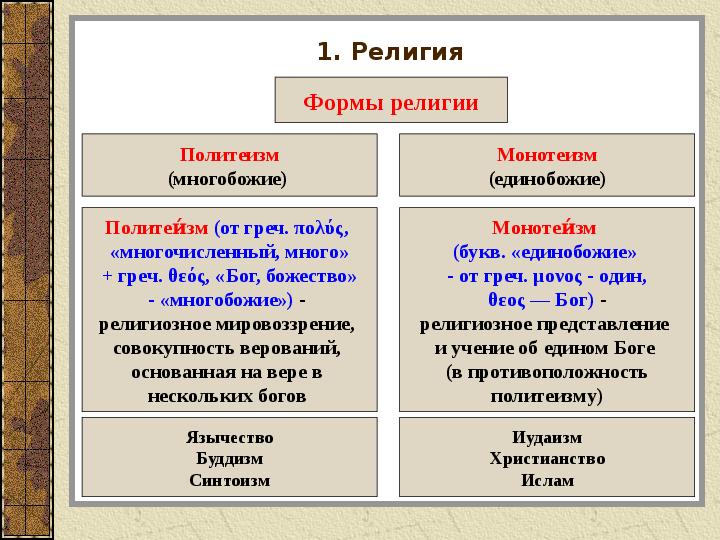 Политеизм — википедия. что такое политеизм