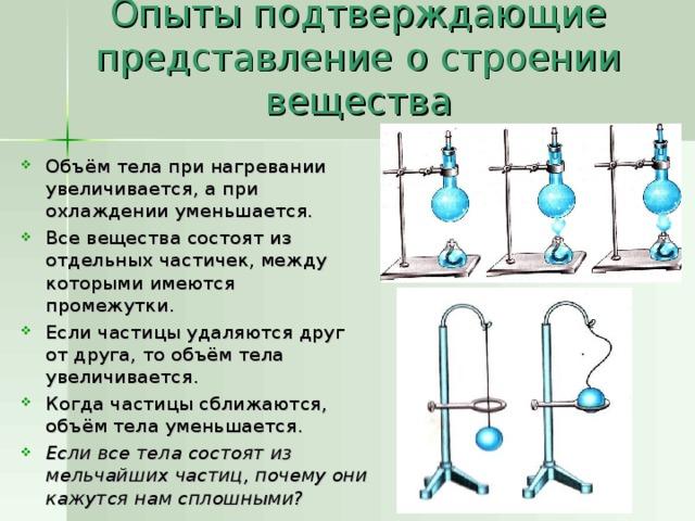 Кристаллические решетки | контент-платформа pandia.ru