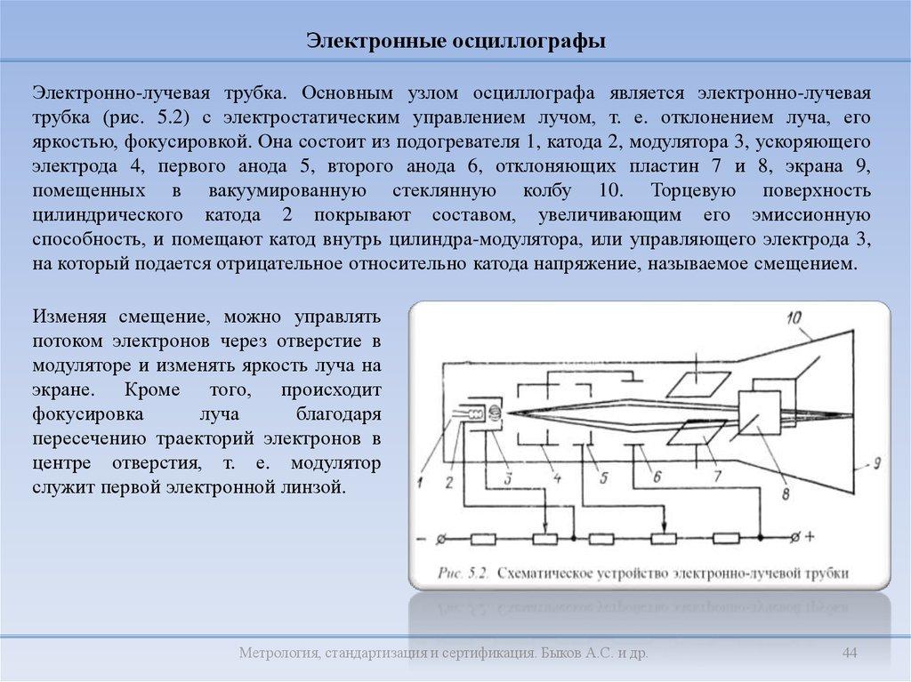 Осциллограф: необходимые знания для работы с прибором для начинающих