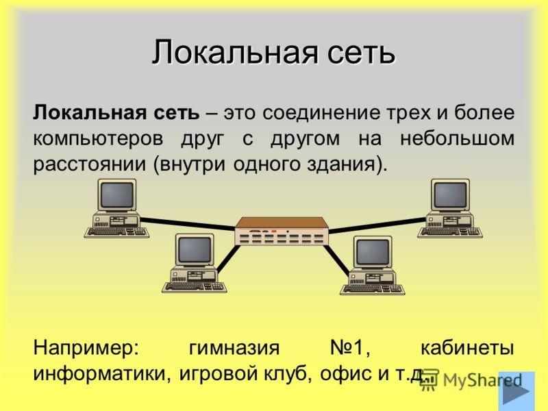 Что такое локальная сеть? локальные вычислительные сети