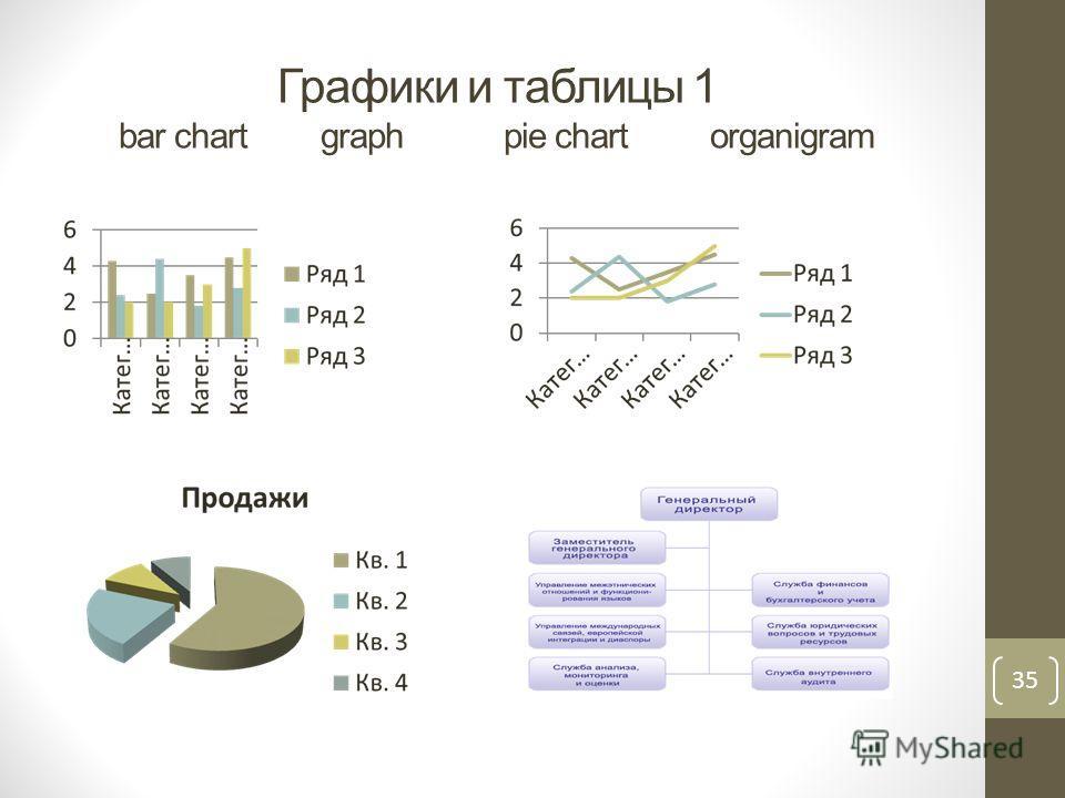 Мультимедийная презентация учебного назначения