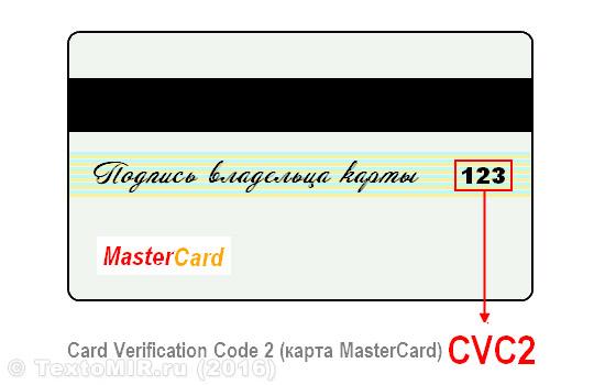 Что такое cvv2/cvc2 (объяснение) - для чего нужны, где находятся