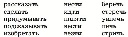 Начальная форма глагола: правило и определение