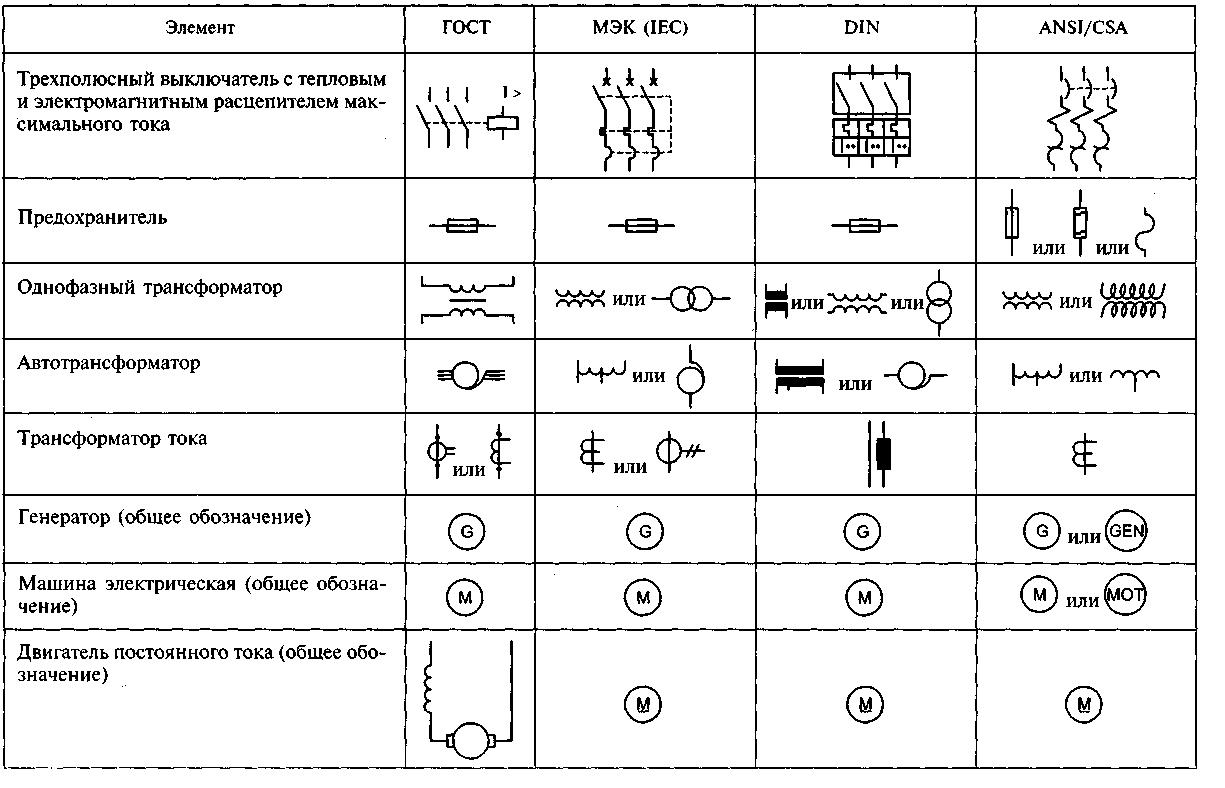 Расшифровка обозначений на кнопках и разъемах магнитол