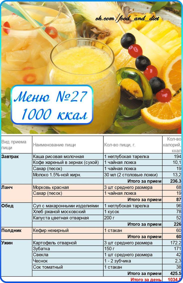 Как рассчитать дефицит калорий для похудения