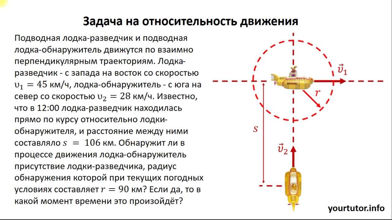 Что такое диаметр и радиус круга. что такое определение? что такое центр, радиус, хорда и диаметр окружности
