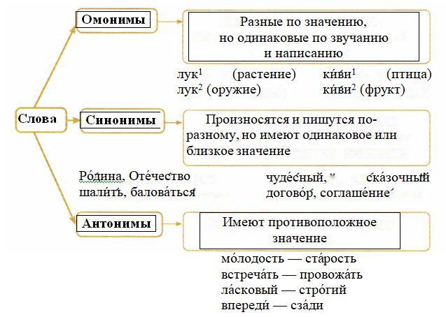 С чего начинается родина – сочинения на тему «родина»