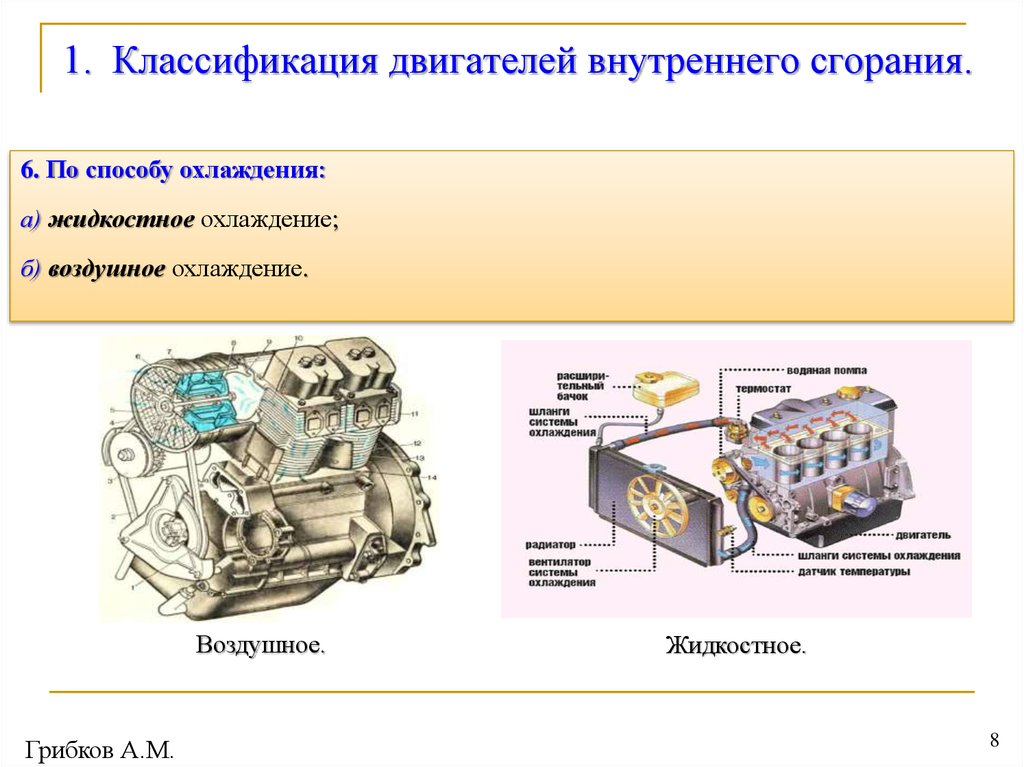 Двигатель mpi — модификаци, плюсы и минусы