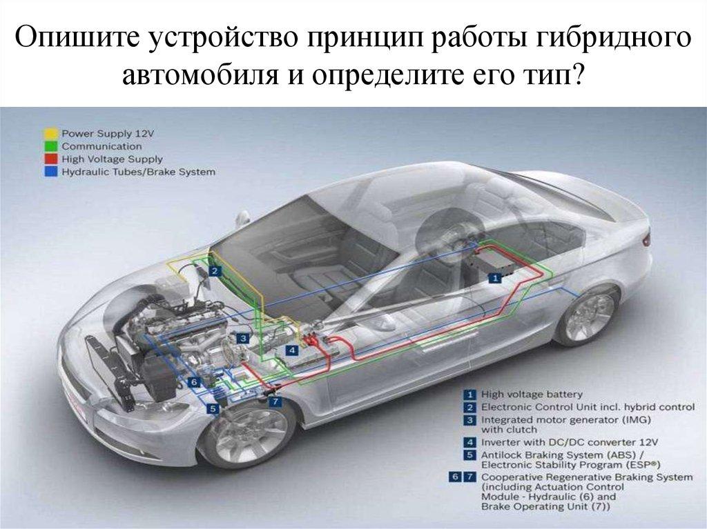 ✅ asr — что это такое - эксперт-авто43.рф
