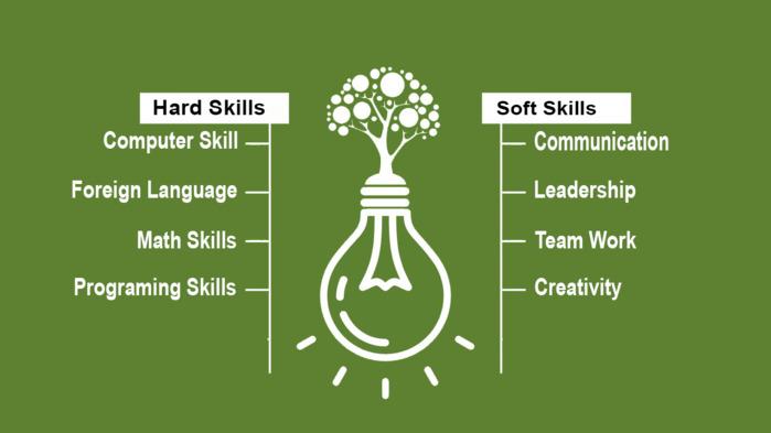 Исследование soft skills: как к этим навыкам относятся разработчики