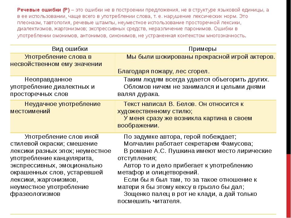 Значение слова «ошибка» в 10 онлайн словарях даль, ожегов, ефремова и др. - glosum.ru