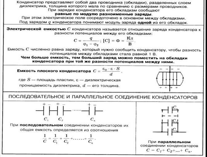 Электрическая ёмкость — википедия. что такое электрическая ёмкость