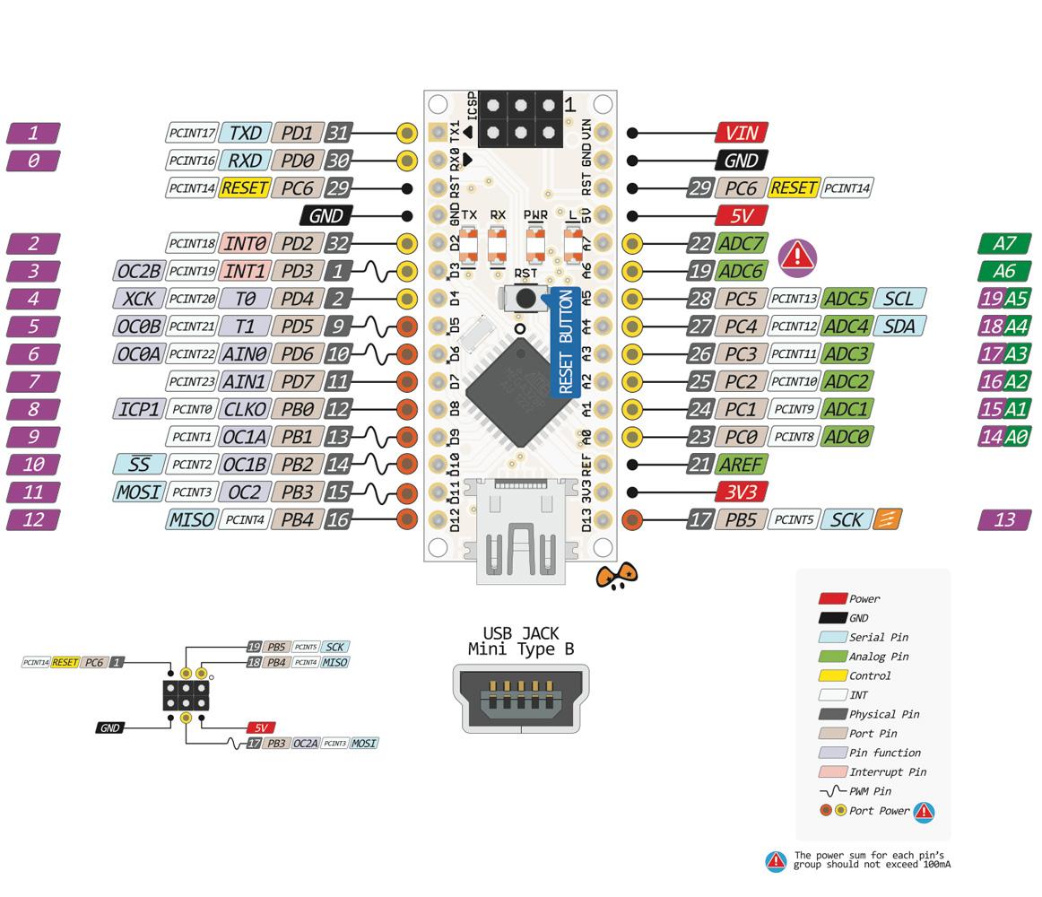 Что такое шим и как она используется в arduino