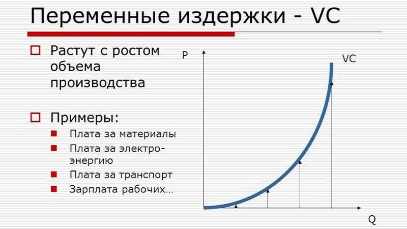 Есть ли смысл делить затраты на переменные и постоянные? — audit-it.ru