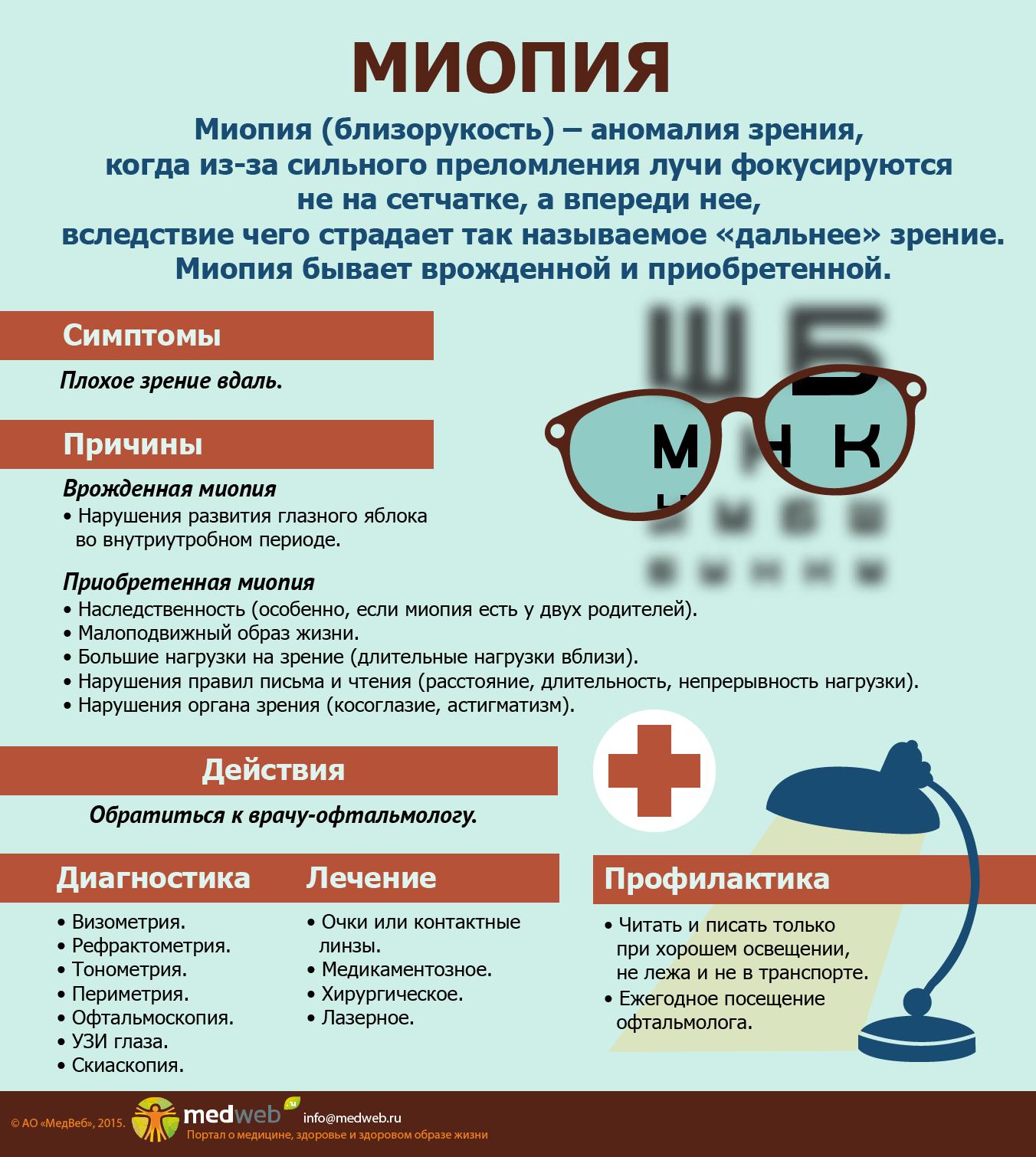 Миопия слабой степени: что такое 1 степень близорукости, значение ou заболевания в диагнозе, как вылечить патологию на начальной стадии